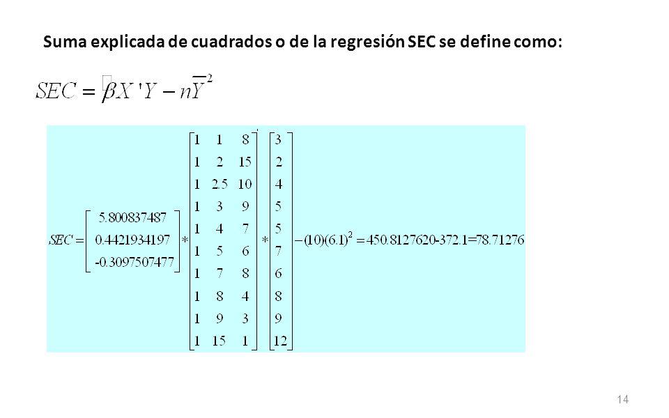 14 Suma explicada de cuadrados o de la regresión SEC se define como: