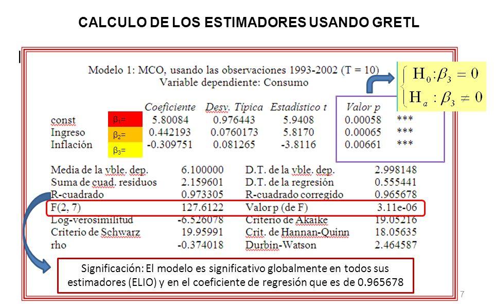 17 CALCULO DE LOS ESTIMADORES USANDO GRETL β1=β1= β2=β2= β3=β3= Significación: El modelo es significativo globalmente en todos sus estimadores (ELIO)