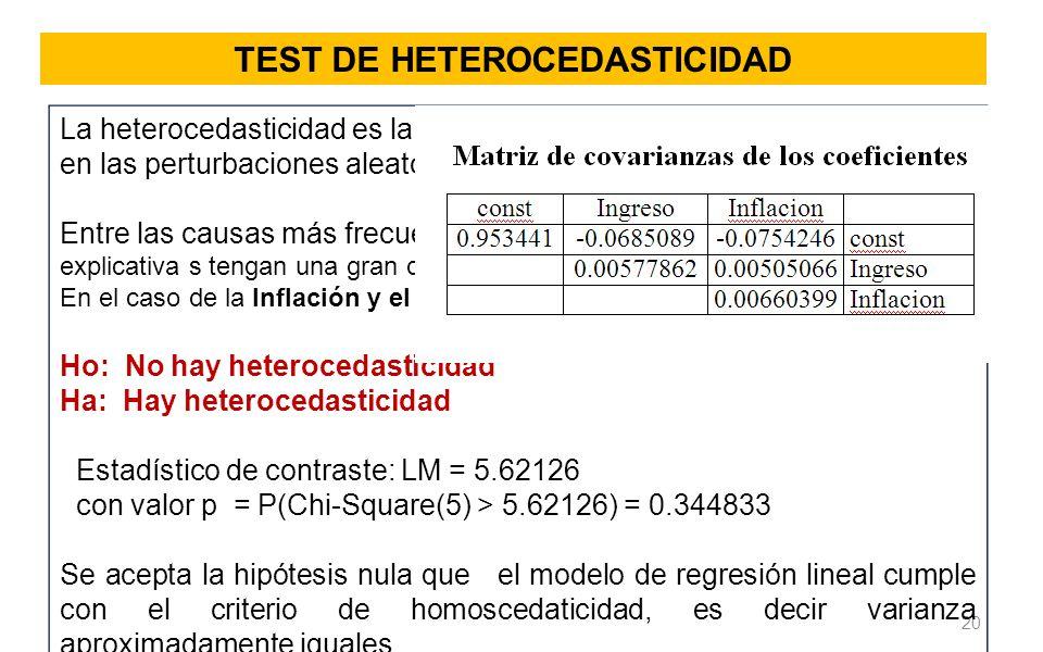 20 TEST DE HETEROCEDASTICIDAD La heterocedasticidad es la existencia de una varianza no constante en las perturbaciones aleatorias de un modelo econom