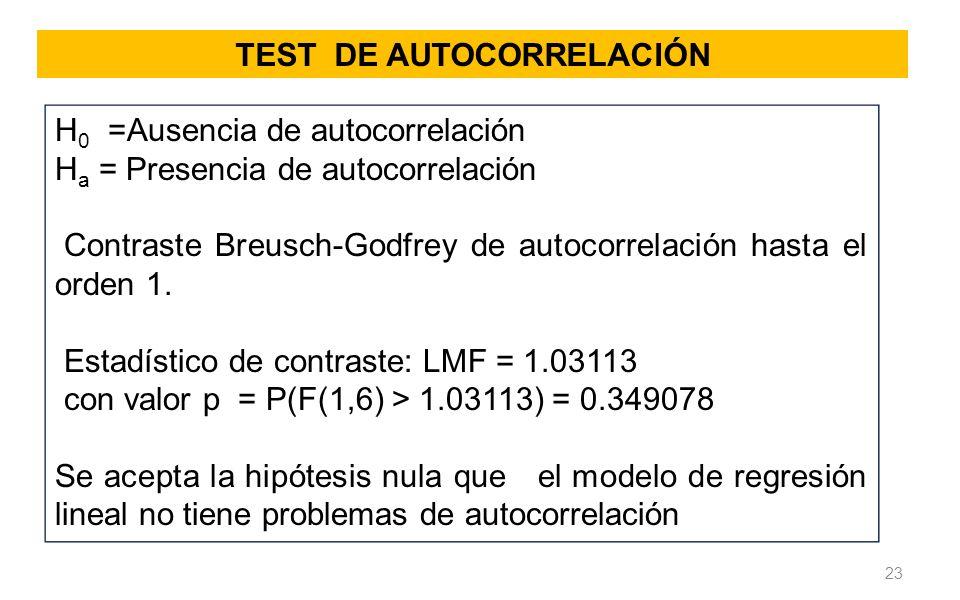 23 TEST DE AUTOCORRELACIÓN H 0 =Ausencia de autocorrelación H a = Presencia de autocorrelación Contraste Breusch-Godfrey de autocorrelación hasta el o
