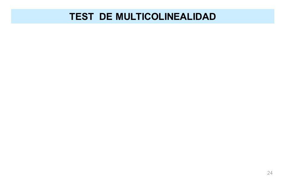 24 TEST DE MULTICOLINEALIDAD