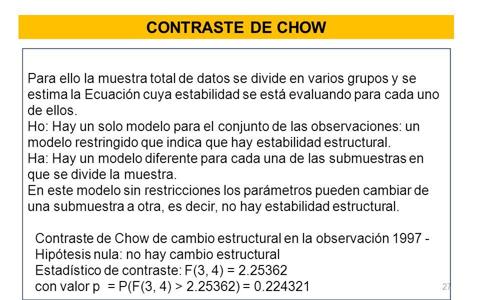 27 CONTRASTE DE CHOW Para ello la muestra total de datos se divide en varios grupos y se estima la Ecuación cuya estabilidad se está evaluando para ca