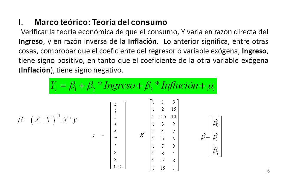 6 I.Marco teórico: Teoría del consumo Verificar la teoría económica de que el consumo, Y varia en razón directa del Ingreso, y en razón inversa de la