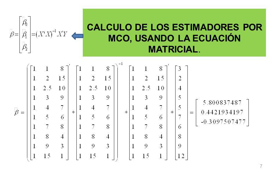 7 CALCULO DE LOS ESTIMADORES POR MCO, USANDO LA ECUACIÓN MATRICIAL.