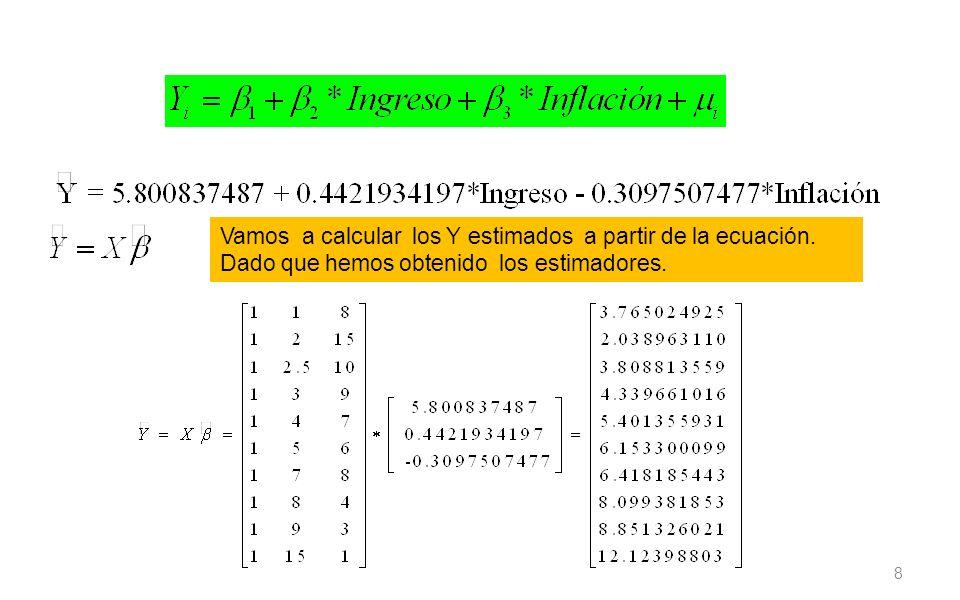 8 Vamos a calcular los Y estimados a partir de la ecuación. Dado que hemos obtenido los estimadores.