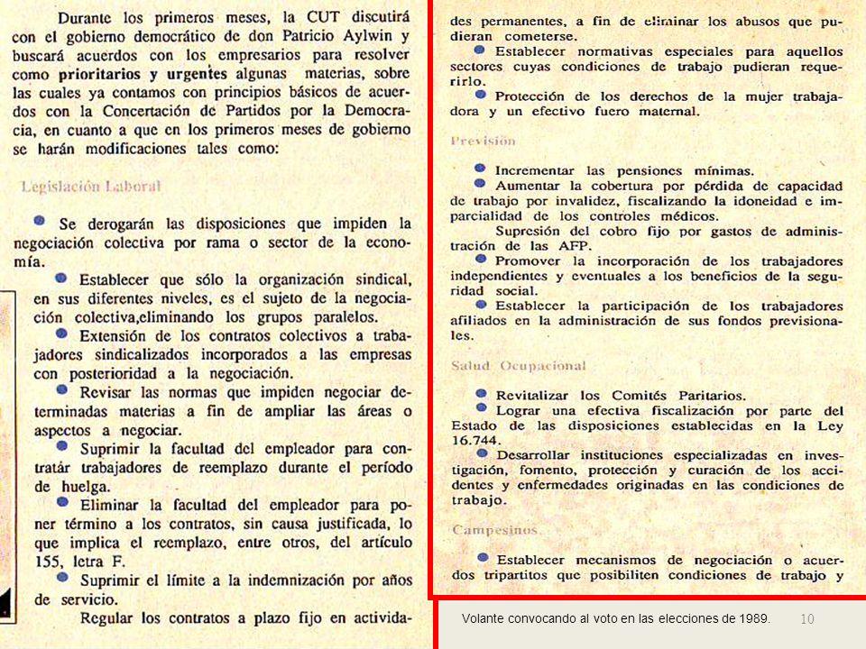9 5.- Chile 1988 y 1989. Confianza en cambios reales Se anhelaba modificaciones sustanciales en la política económica y laboral; se confiaba en que la