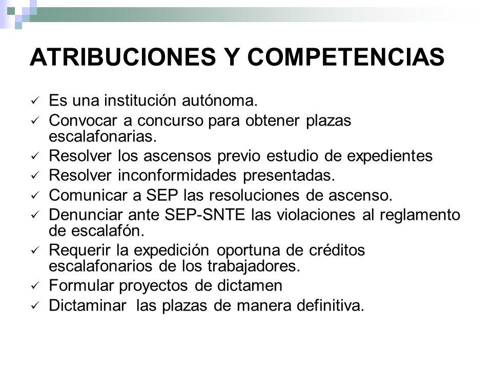 ATRIBUCIONES Y COMPETENCIAS Es una institución autónoma.