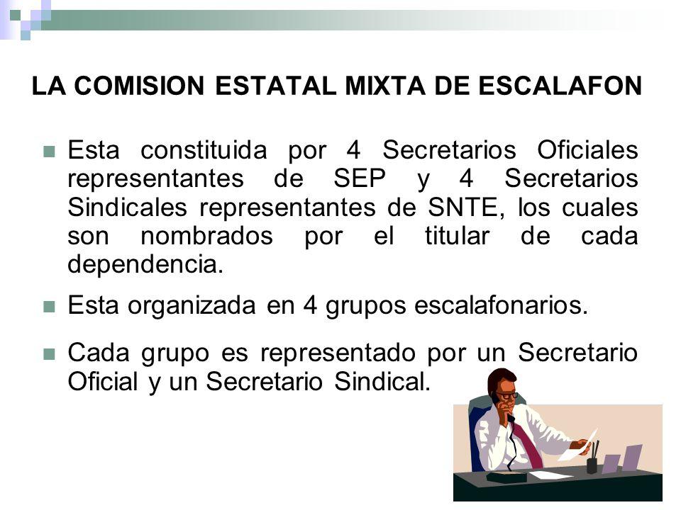 LA COMISION ESTATAL MIXTA DE ESCALAFON Esta constituida por 4 Secretarios Oficiales representantes de SEP y 4 Secretarios Sindicales representantes de SNTE, los cuales son nombrados por el titular de cada dependencia.