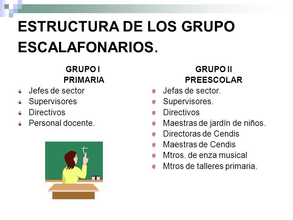 GRUPO III SUPERVISORES, JEFES DE ENSEÑANZA, DIRECTIVOS Y DOCENTES, NIVELES ESCALAFONARIOS Secundaria Generales Secundarias Técnicas Secundarias Nocturnas Telesecundaria Educación Adultos Educación Especial Educación Física Misiones Culturales Ayudantes de Taller
