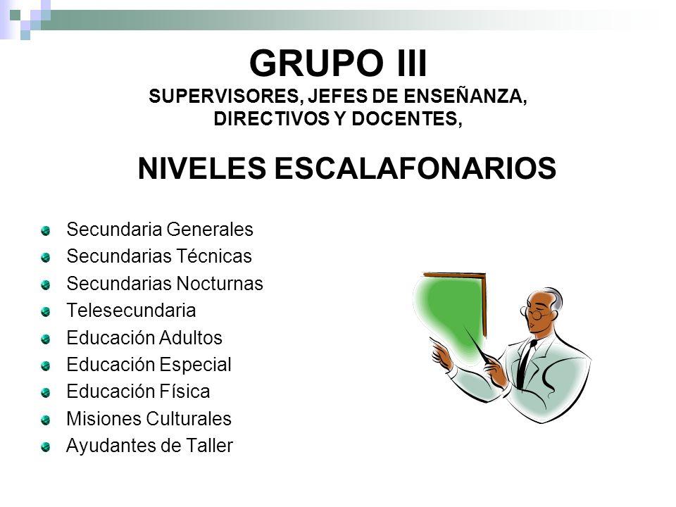 GRUPO IV GRUPO ADMINISTRATIVO Jefe de oficina Analista administrativo Auxiliar de administrador Secretaria de apoyo Administrativo esp.