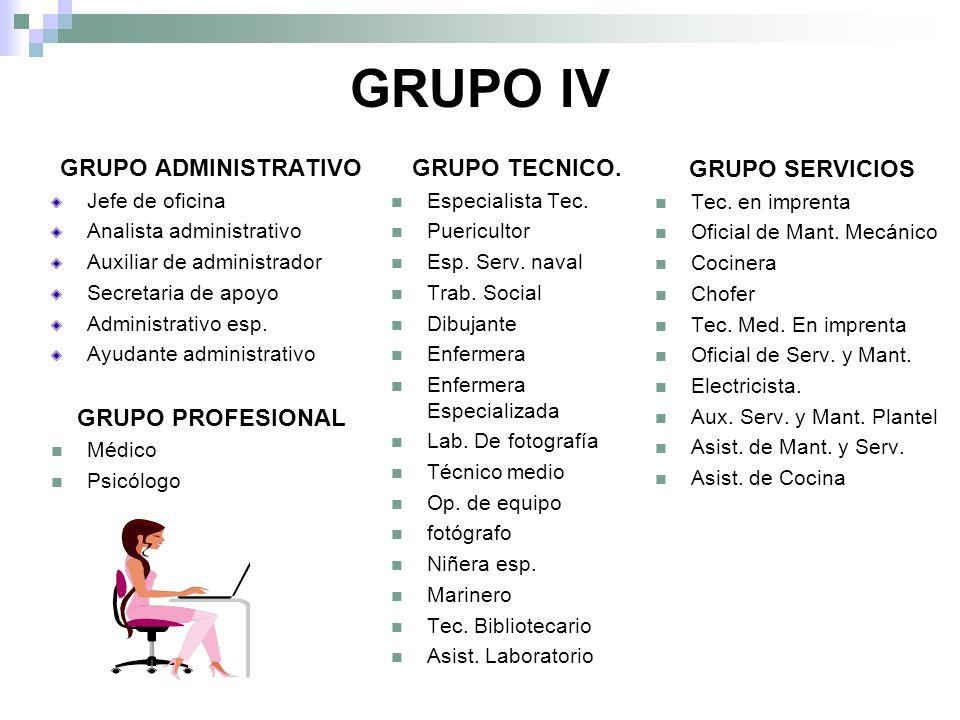 INTEGRANTES DE ESCALAFON.SECRETARIOS DE GRUPO GRUPO I PROFR.