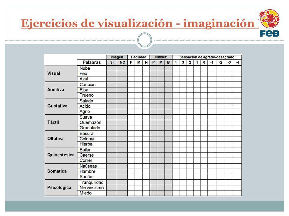 Ejercicios de visualización - imaginación II