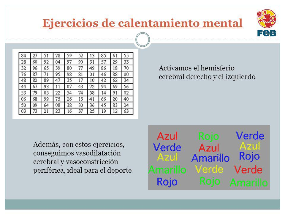 Ejercicios de calentamiento mental Activamos el hemisferio cerebral derecho y el izquierdo Además, con estos ejercicios, conseguimos vasodilatación cerebral y vasoconstricción periférica, ideal para el deporte