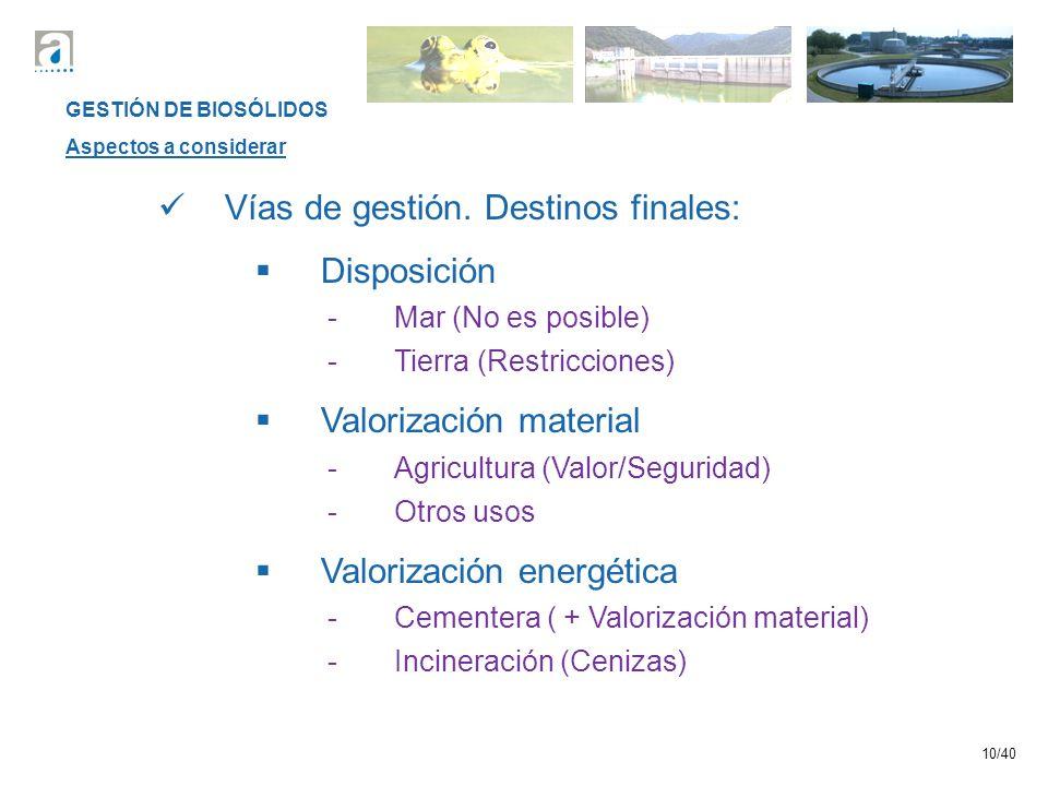 10/40 Vías de gestión. Destinos finales: Disposición -Mar (No es posible) -Tierra (Restricciones) Valorización material -Agricultura (Valor/Seguridad)