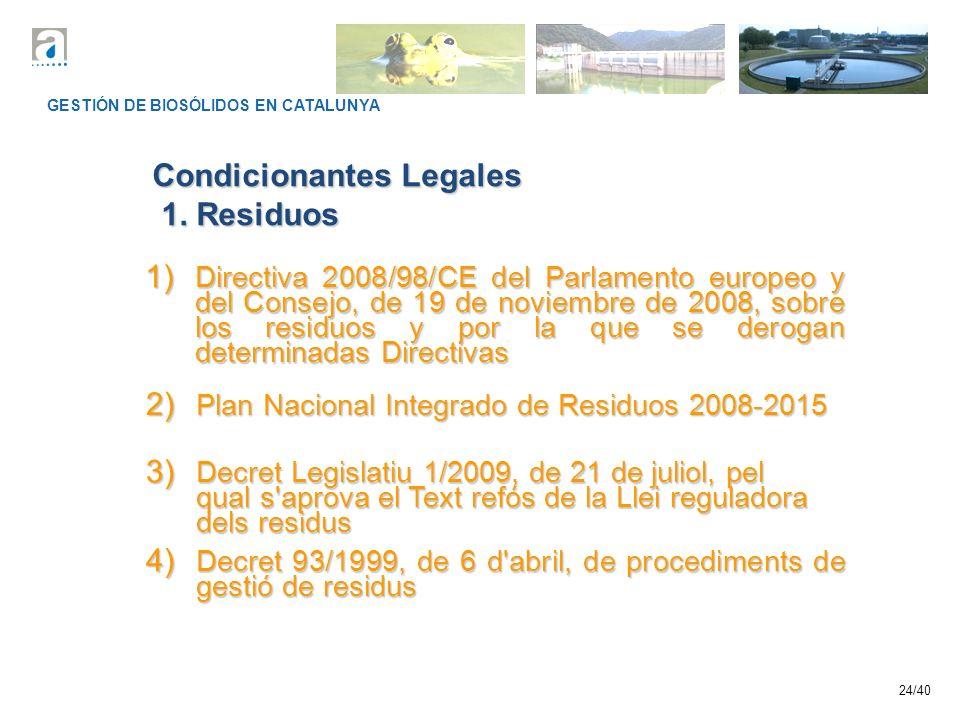 24/40 GESTIÓN DE BIOSÓLIDOS EN CATALUNYA Condicionantes Legales 1. Residuos 1. Residuos 1) Directiva 2008/98/CE del Parlamento europeo y del Consejo,