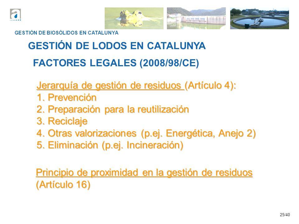 25/40 GESTIÓN DE BIOSÓLIDOS EN CATALUNYA GESTIÓN DE LODOS EN CATALUNYA FACTORES LEGALES (2008/98/CE) Jerarquía de gestión de residuos (Artículo 4): 1.Prevención 2.Preparación para la reutilización 3.Reciclaje 4.Otras valorizaciones (p.ej.