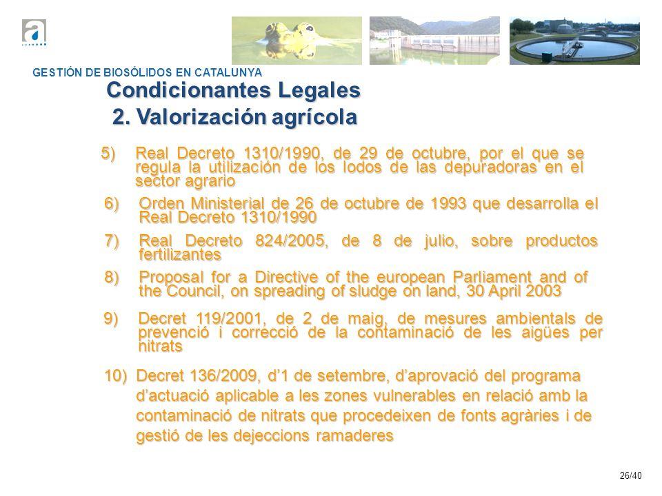 26/40 GESTIÓN DE BIOSÓLIDOS EN CATALUNYA Condicionantes Legales 2. Valorización agrícola 2. Valorización agrícola 8)Proposal for a Directive of the eu