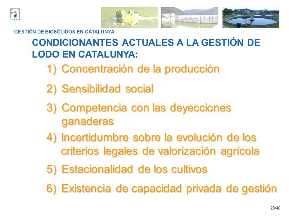 28/40 GESTIÓN DE BIOSÓLIDOS EN CATALUNYA 1)Concentración de la producción 2)Sensibilidad social 3)Competencia con las deyecciones ganaderas 4)Incertid