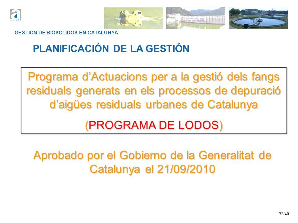 32/40 GESTIÓN DE BIOSÓLIDOS EN CATALUNYA PLANIFICACIÓN DE LA GESTIÓN Programa dActuacions per a la gestió dels fangs residuals generats en els processos de depuració daigües residuals urbanes de Catalunya (PROGRAMA DE LODOS) Aprobado por el Gobierno de la Generalitat de Catalunya el 21/09/2010