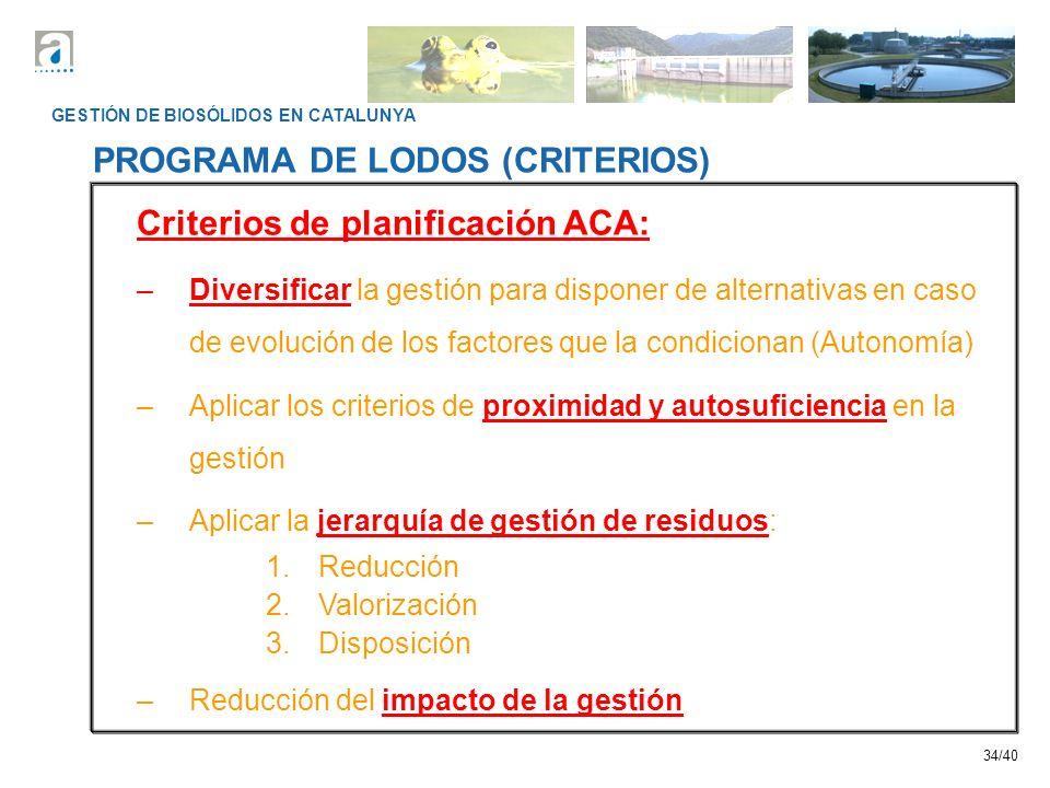 34/40 GESTIÓN DE BIOSÓLIDOS EN CATALUNYA PROGRAMA DE LODOS (CRITERIOS) Criterios de planificación ACA: –Diversificar la gestión para disponer de alter