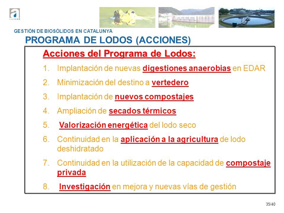35/40 GESTIÓN DE BIOSÓLIDOS EN CATALUNYA PROGRAMA DE LODOS (ACCIONES) Acciones del Programa de Lodos: 1.Implantación de nuevas digestiones anaerobias