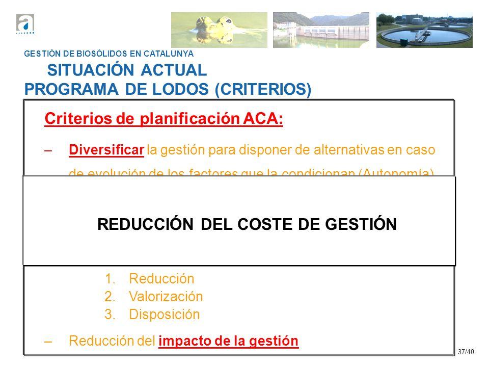 37/40 GESTIÓN DE BIOSÓLIDOS EN CATALUNYA SITUACIÓN ACTUAL PROGRAMA DE LODOS (CRITERIOS) Criterios de planificación ACA: –Diversificar la gestión para