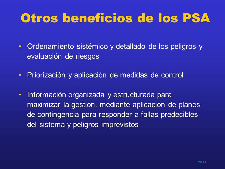 2011 Otros beneficios de los PSA Ordenamiento sistémico y detallado de los peligros y evaluación de riesgos Priorización y aplicación de medidas de co