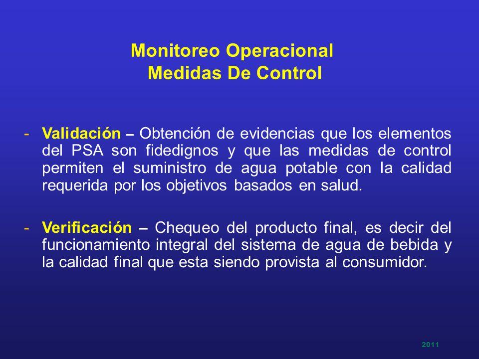 2011 Monitoreo Operacional Medidas De Control -Validación – Obtención de evidencias que los elementos del PSA son fidedignos y que las medidas de cont