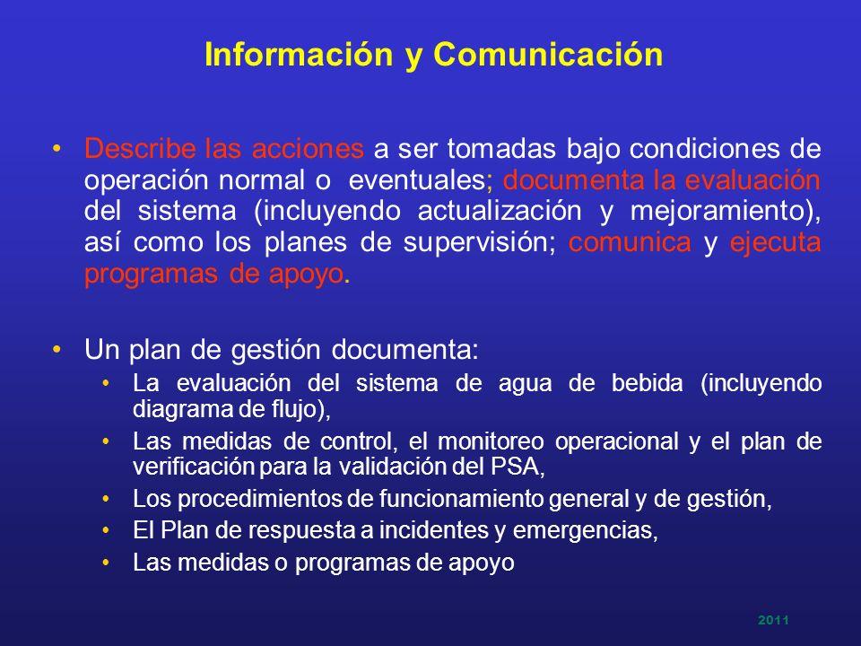 2011 Información y Comunicación Describe las acciones a ser tomadas bajo condiciones de operación normal o eventuales; documenta la evaluación del sis