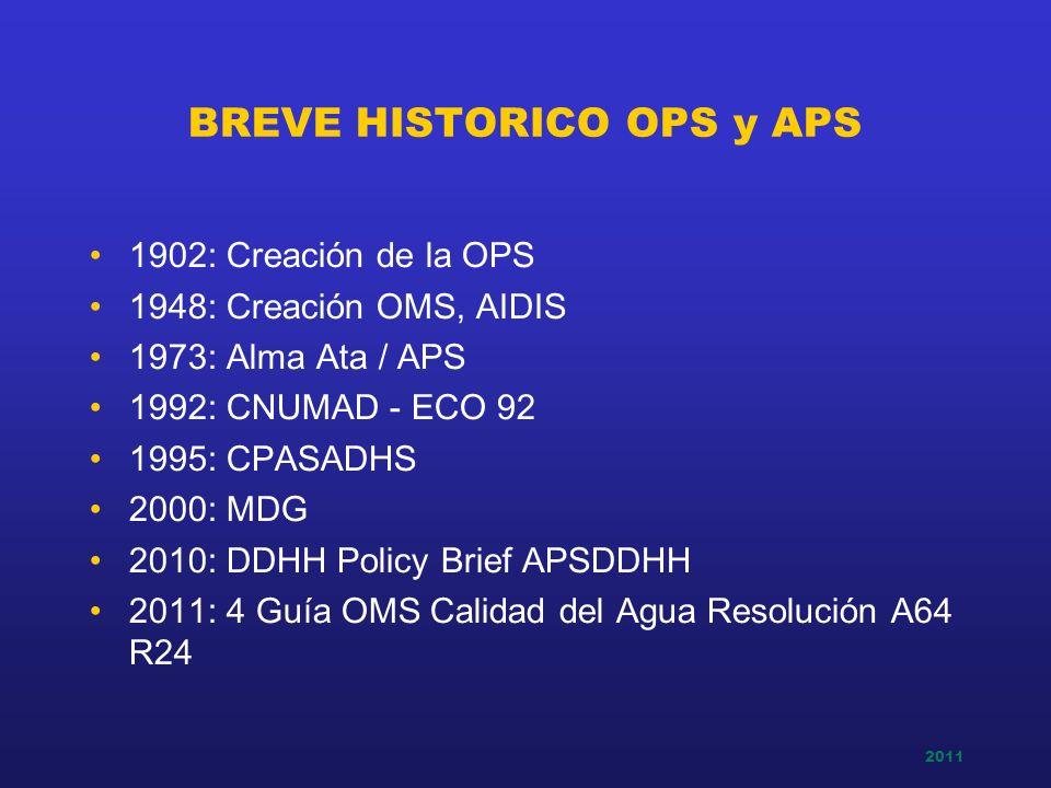 2011 BREVE HISTORICO OPS y APS 1902: Creación de la OPS 1948: Creación OMS, AIDIS 1973: Alma Ata / APS 1992: CNUMAD - ECO 92 1995: CPASADHS 2000: MDG