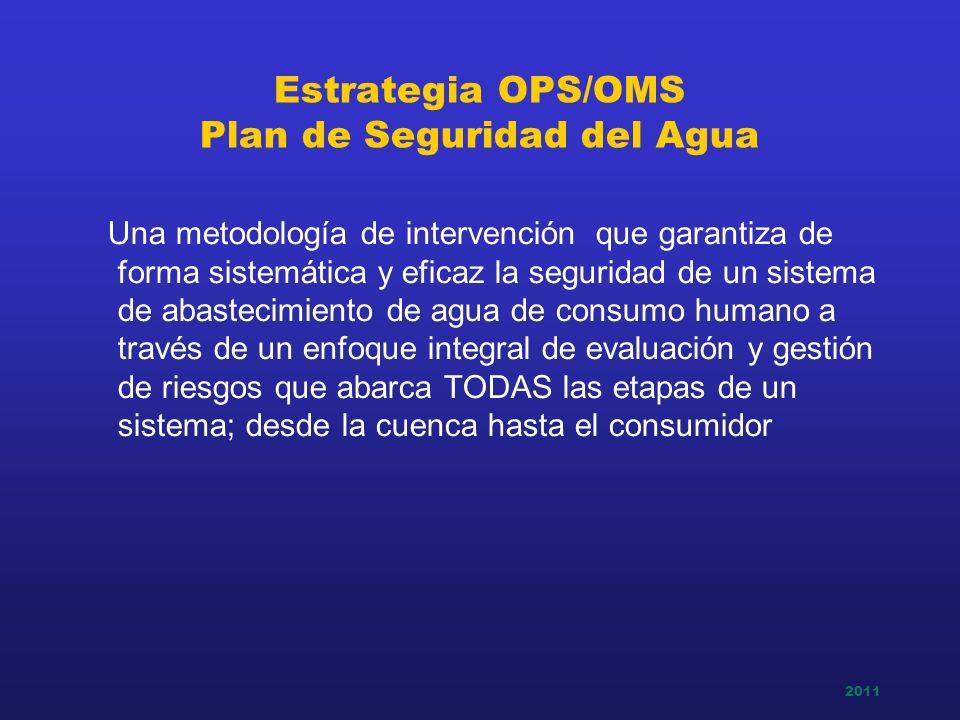 2011 Estrategia OPS/OMS Plan de Seguridad del Agua Una metodología de intervención que garantiza de forma sistemática y eficaz la seguridad de un sist