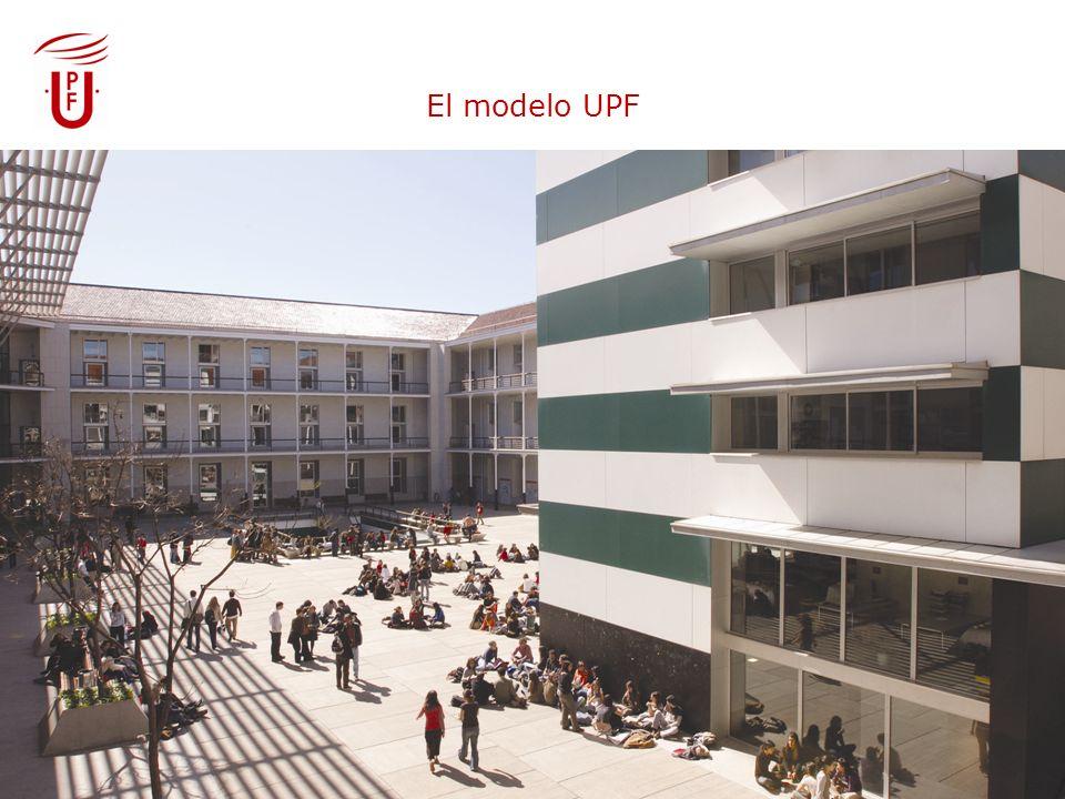 El modelo UPF