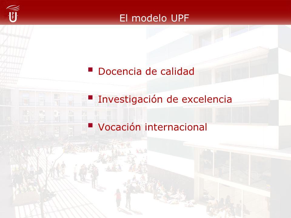 Docencia de calidad Investigación de excelencia Vocación internacional