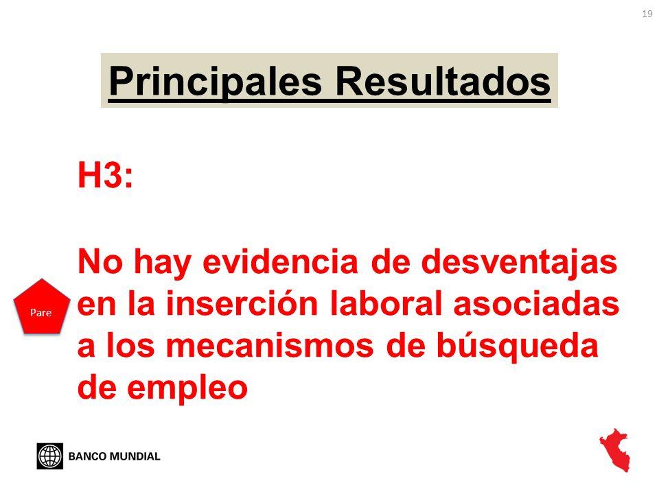 19 H3: No hay evidencia de desventajas en la inserción laboral asociadas a los mecanismos de búsqueda de empleo Principales Resultados Pare