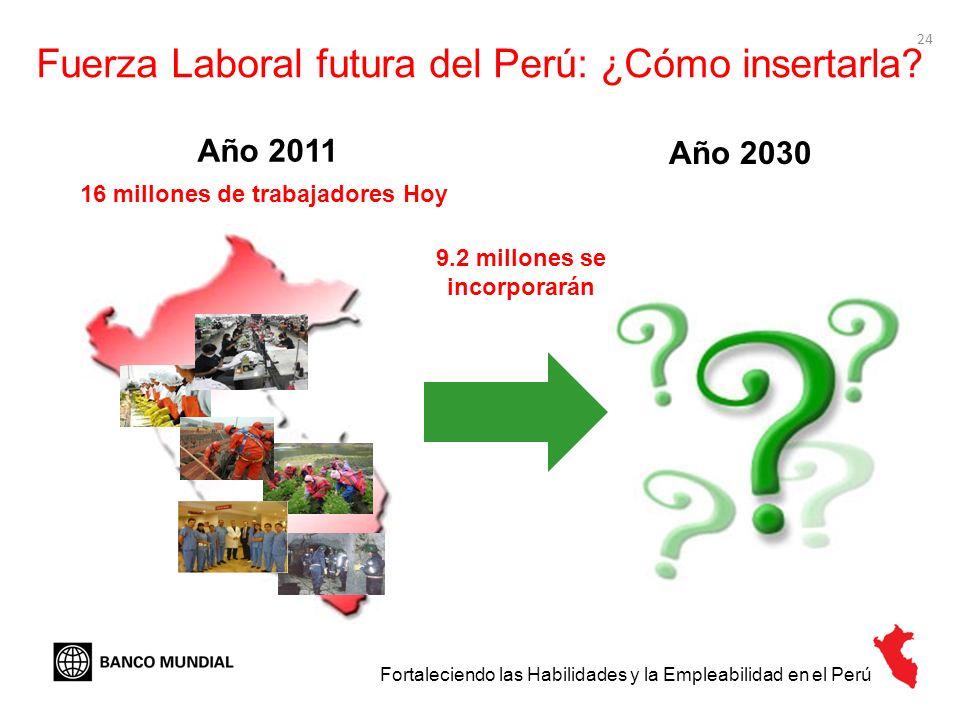24 Fuerza Laboral futura del Perú: ¿Cómo insertarla? Fortaleciendo las Habilidades y la Empleabilidad en el Perú Año 2030 9.2 millones se incorporarán