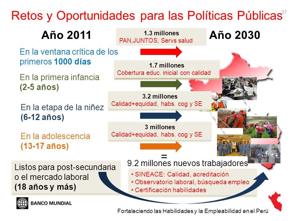27 Fortaleciendo las Habilidades y la Empleabilidad en el Perú 9.2 millones nuevos trabajadores = En la primera infancia (2-5 años) En la etapa de la