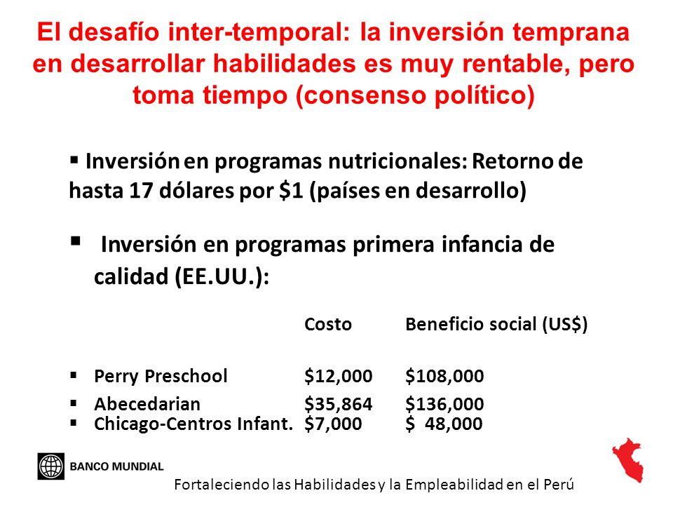 El desafío inter-temporal: la inversión temprana en desarrollar habilidades es muy rentable, pero toma tiempo (consenso político) Inversión en program
