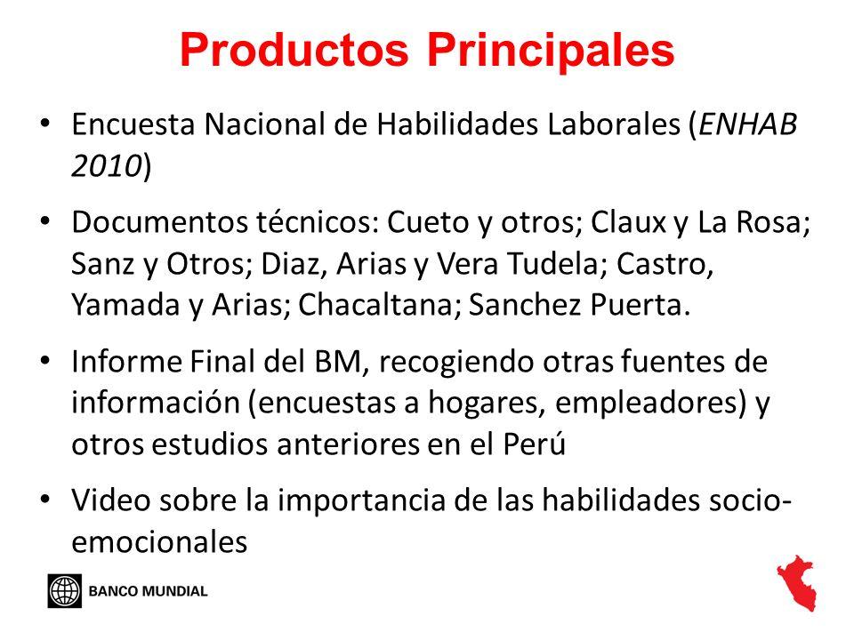 Productos Principales Encuesta Nacional de Habilidades Laborales (ENHAB 2010) Documentos técnicos: Cueto y otros; Claux y La Rosa; Sanz y Otros; Diaz,