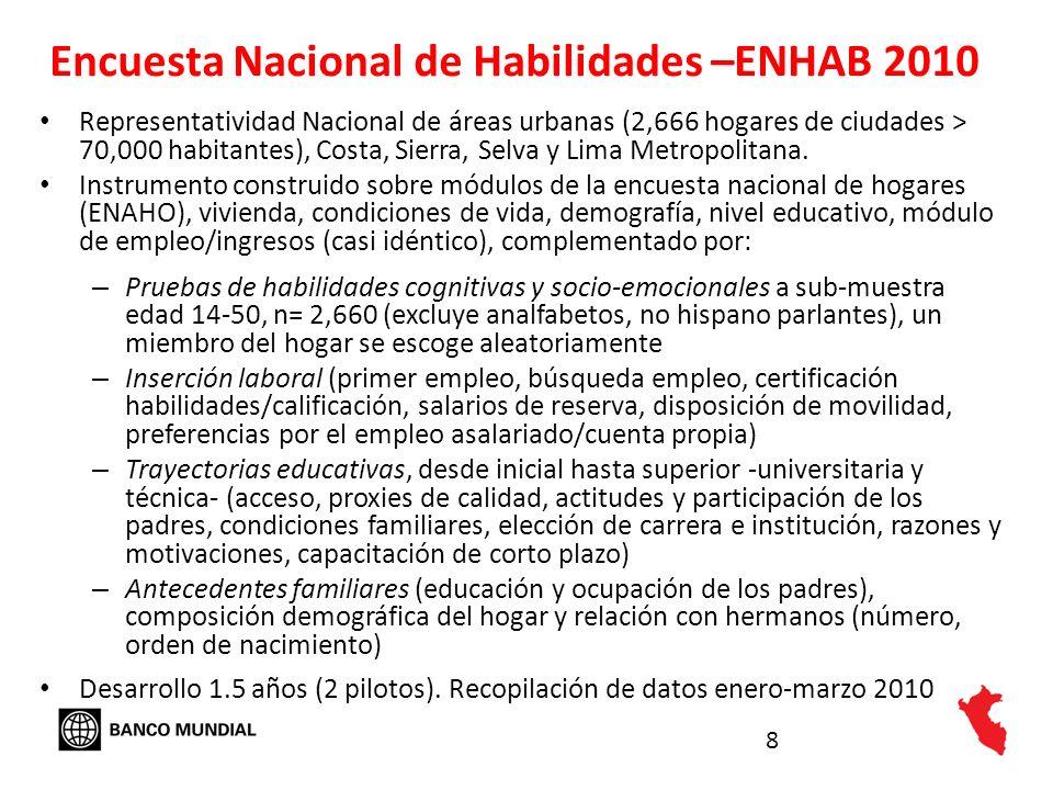 Encuesta Nacional de Habilidades –ENHAB 2010 Representatividad Nacional de áreas urbanas (2,666 hogares de ciudades > 70,000 habitantes), Costa, Sierr