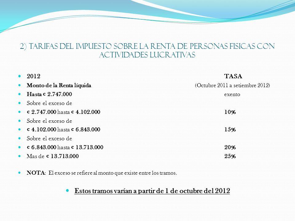 2) TARIFAS DEL IMPUESTO SOBRE LA RENTA DE PERSONAS FISICAS CON ACTIVIDADES LUCRATIVAS 2012TASA Monto de la Renta líquida (Octubre 2011 a setiembre 201