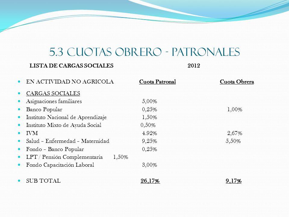 5.3 Cuotas obrero - patronales LISTA DE CARGAS SOCIALES 2012 EN ACTIVIDAD NO AGRICOLA Cuota PatronalCuota Obrera CARGAS SOCIALES Asignaciones familiar