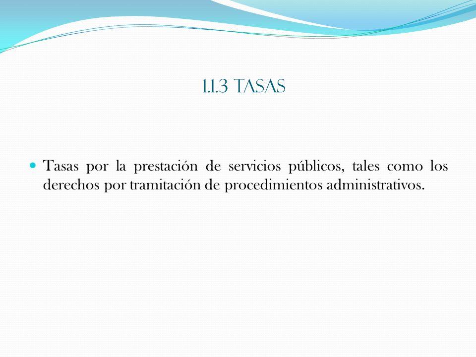 Convenios fiscales para evitar la doble tributación Se presenta detalle de convenios que cuanta el país a corte año 2011 Estado Tipo Estado Fecha Fecha estimada de Contratante acuerdo de firma ratificación en Asamblea L.