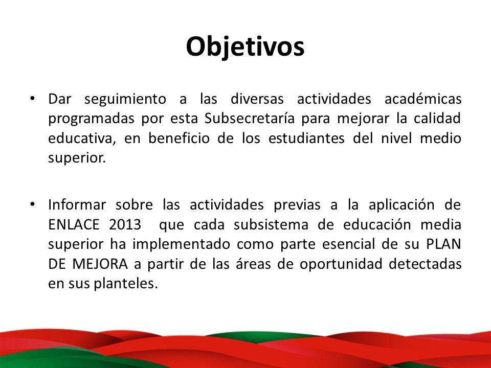 Objetivos Dar seguimiento a las diversas actividades académicas programadas por esta Subsecretaría para mejorar la calidad educativa, en beneficio de