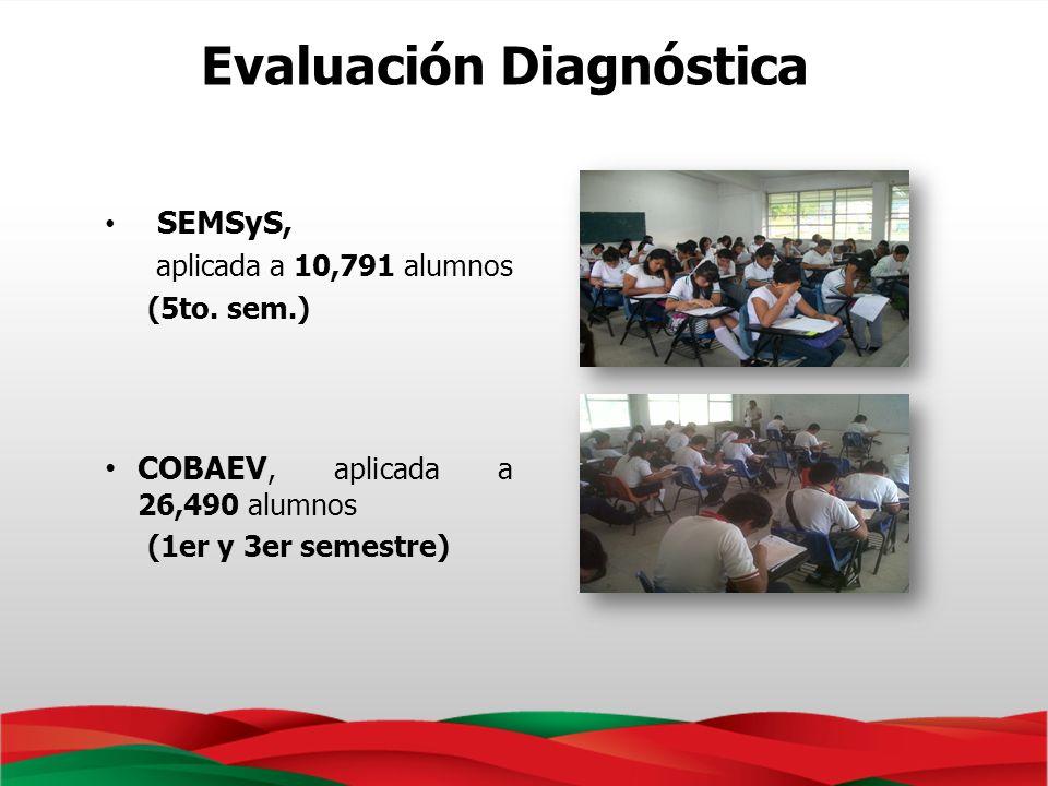 Evaluación Diagnóstica COBAEV, aplicada a 26,490 alumnos (1er y 3er semestre) SEMSyS, aplicada a 10,791 alumnos (5to. sem.)