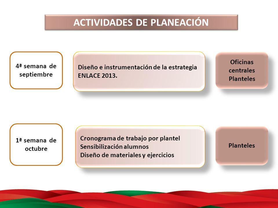 4ª semana de septiembre 1ª semana de octubre Diseño e instrumentación de la estrategia ENLACE 2013. Cronograma de trabajo por plantel Sensibilización