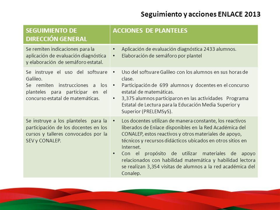 Seguimiento y acciones ENLACE 2013 SEGUIMIENTO DE DIRECCIÓN GENERAL ACCIONES DE PLANTELES Se remiten indicaciones para la aplicación de evaluación dia