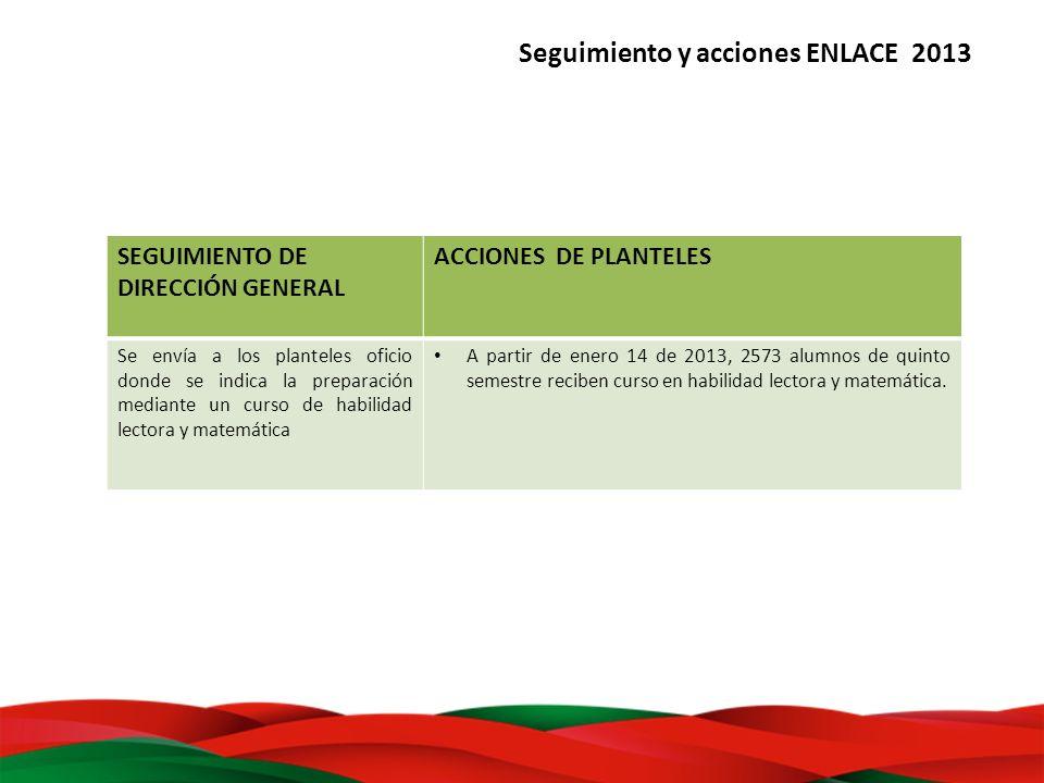 Seguimiento y acciones ENLACE 2013 SEGUIMIENTO DE DIRECCIÓN GENERAL ACCIONES DE PLANTELES Se envía a los planteles oficio donde se indica la preparaci