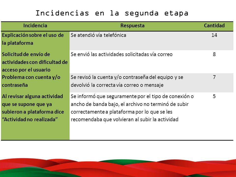 SEGUIMIENTO Y ACCIONES POR SUBSISTEMAS ENLACE TELEBACHILLERATO