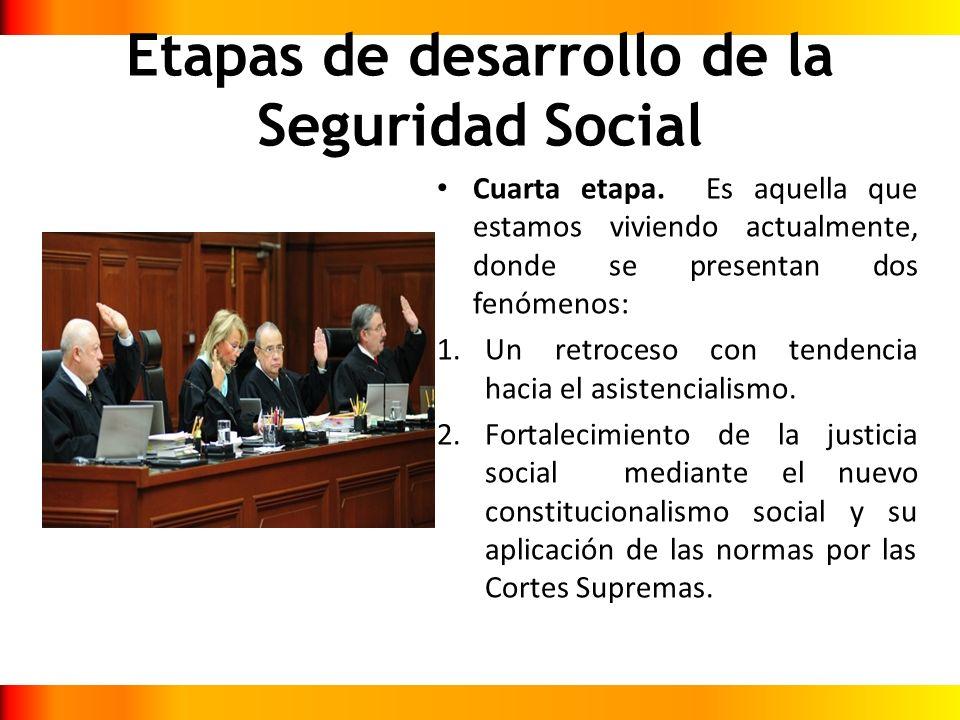 Etapas de desarrollo de la Seguridad Social Cuarta etapa. Es aquella que estamos viviendo actualmente, donde se presentan dos fenómenos: 1.Un retroces