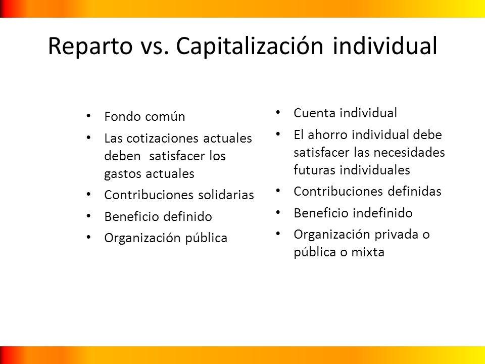 Reparto vs. Capitalización individual Fondo común Las cotizaciones actuales deben satisfacer los gastos actuales Contribuciones solidarias Beneficio d